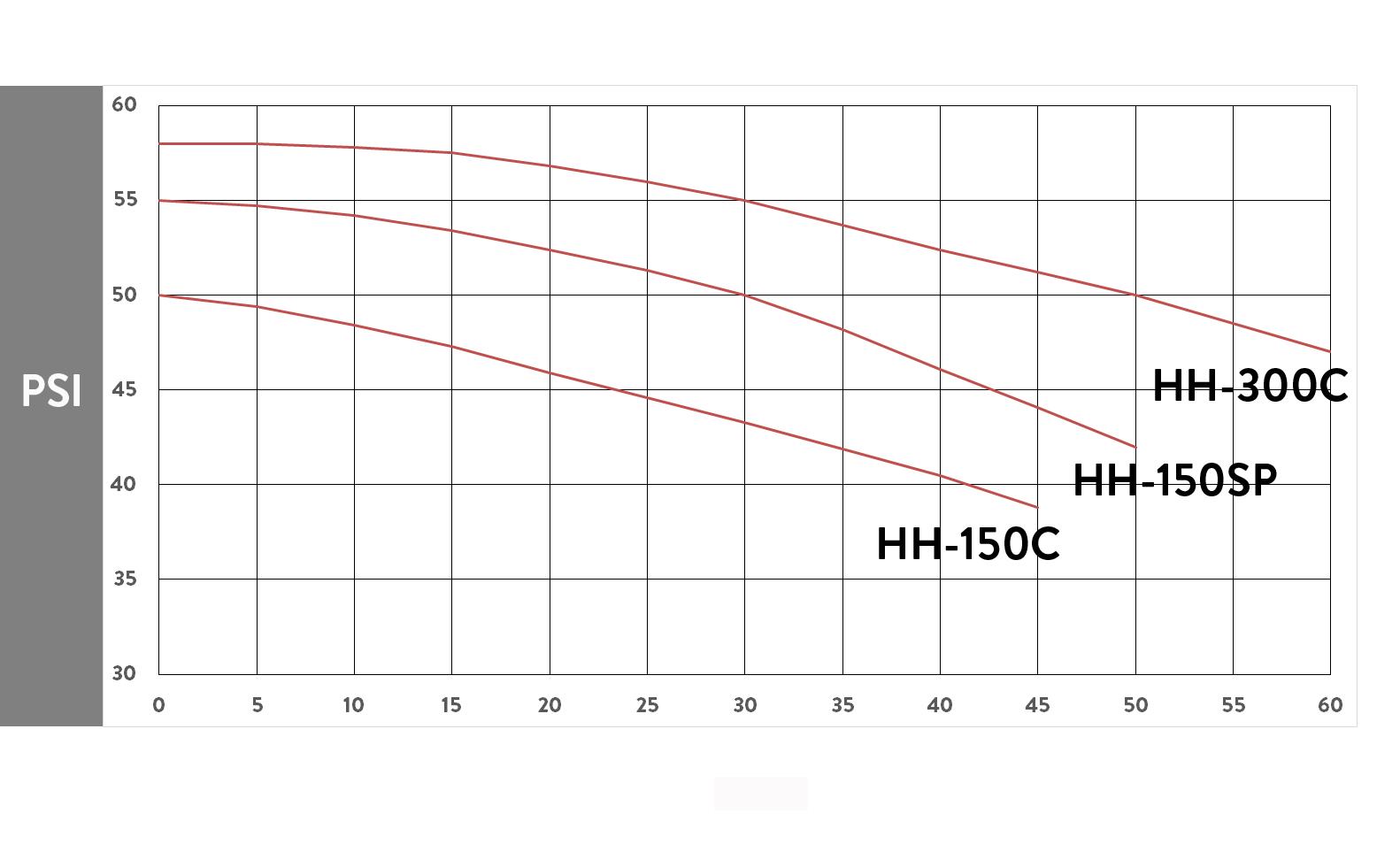 pump-performance-graph